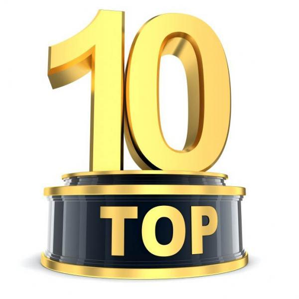 топ 10 яндекса